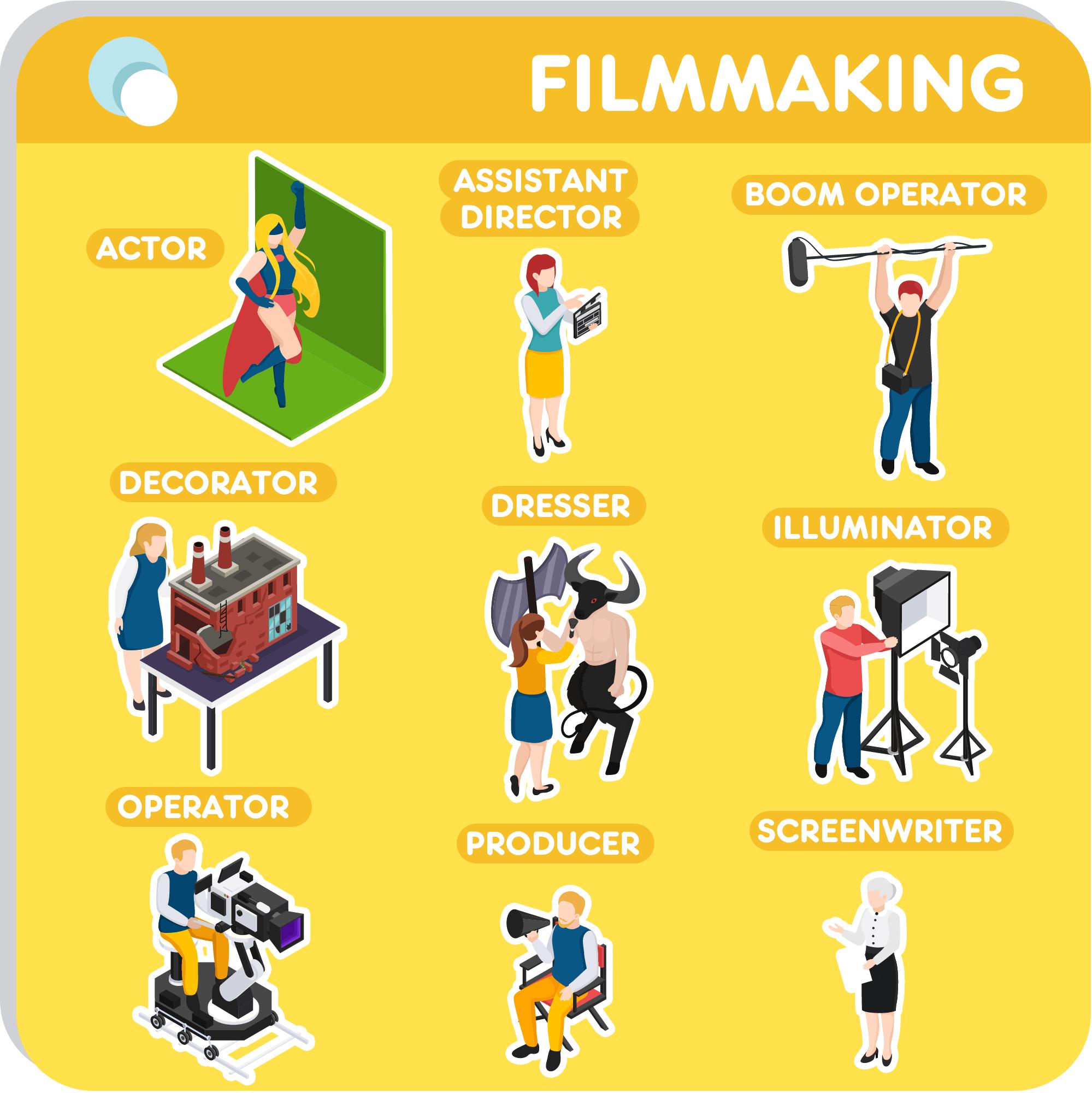 cinema - movie industry - obrazkowa lista słówek - angielski