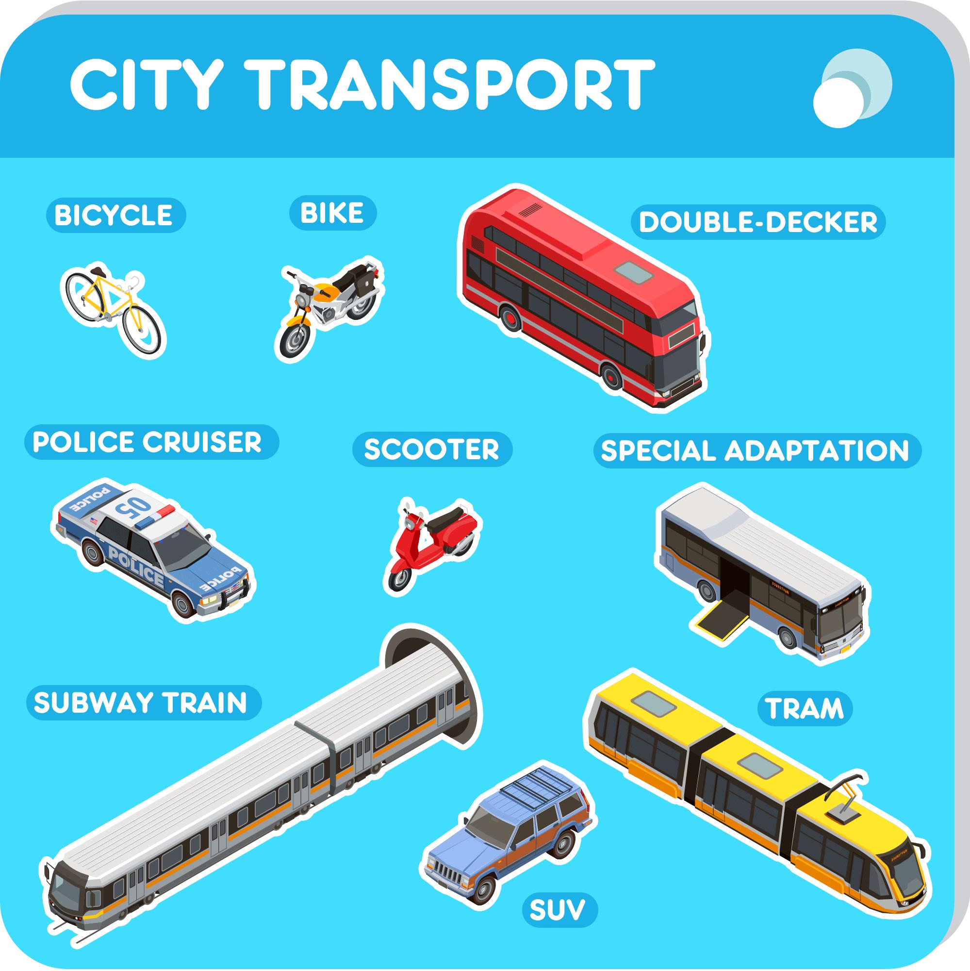 transport - obrazkowa lista słówek - angielski
